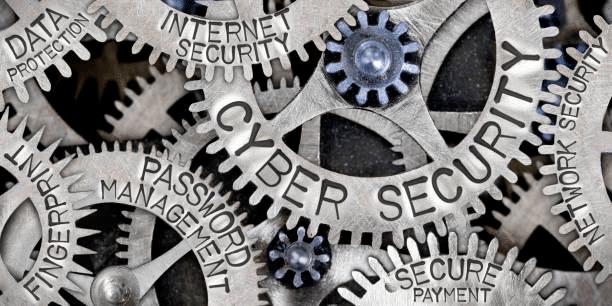 sistema de protección antivirus por capas